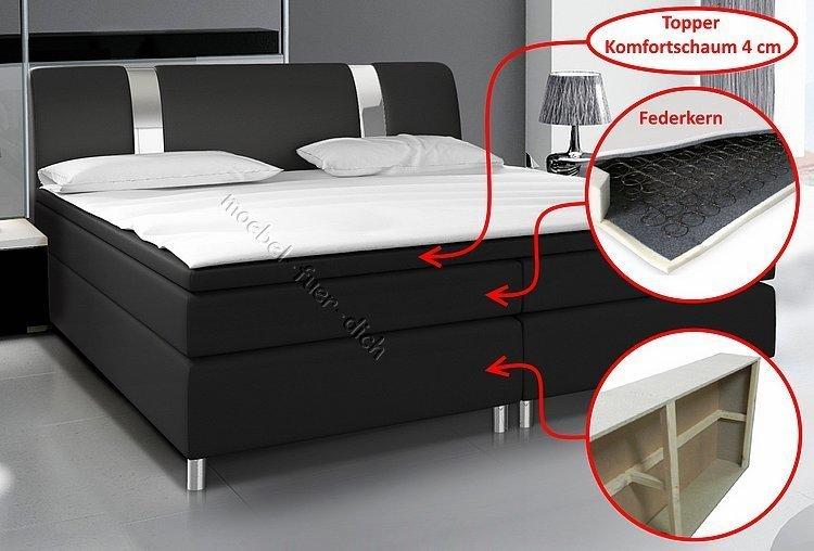 Hochglanz Schlafzimmer Set mit Boxspringbett RivaBOX - Möbel für ...